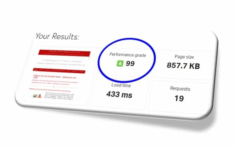 Pingdom Website Speed Test (Klasse A 99)